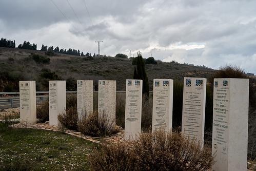 Israel Winter 2019 auf 2020, Misgav Am