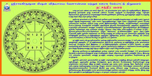 Banner-Nakshatra Vanam - 8x4