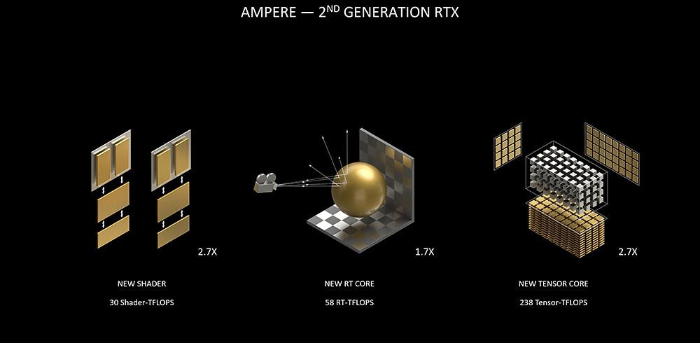 geforce-rtx-30-series-2nd-gen-rtx