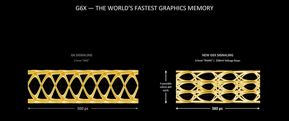 geforce-rtx-30-series-g6x-memory