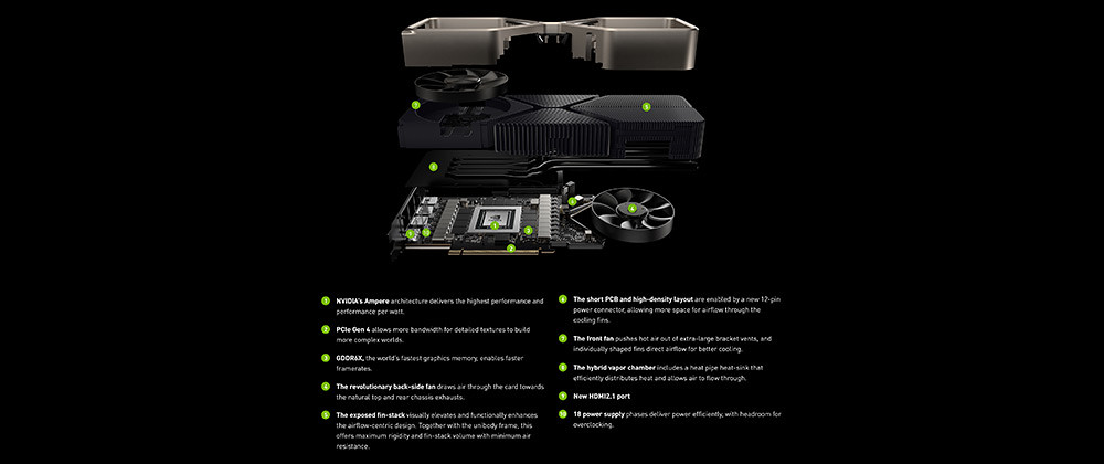 geforce-rtx-3080-exploded-view-full-web-crop