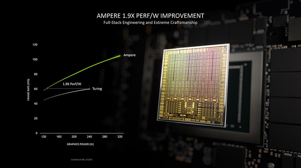geforce-rtx-30-series-perf-per-watt-improvement
