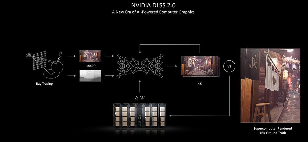 geforce-rtx-30-series-nvidia-dlss