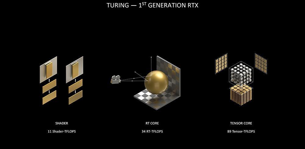 geforce-rtx-20-series-1st-gen-rtx