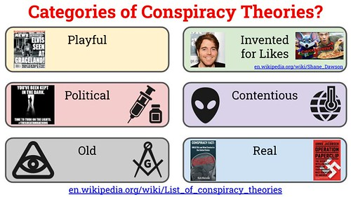 Categories of Conspiracy Theories by Wesley Fryer, on Flickr