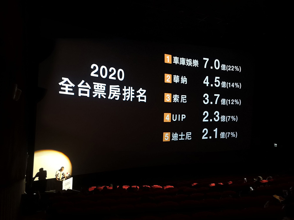 中華電信攜手車庫娛樂-強強聯手打造「完全電影生態系」