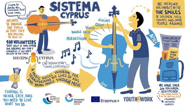 Sistema_Cyprus