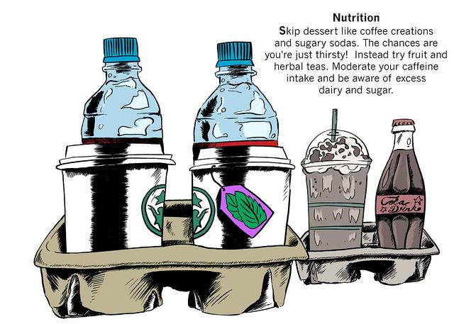 Healthy Lifestyle Illo 1