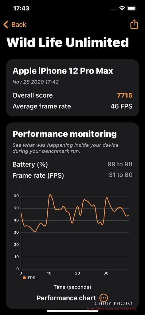 (chujy) iPhone 12 Pro Max 值得嘗試的選擇 - 48