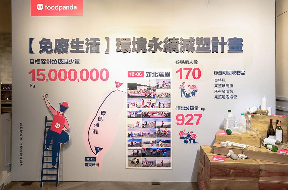 foodpanda 201217-2