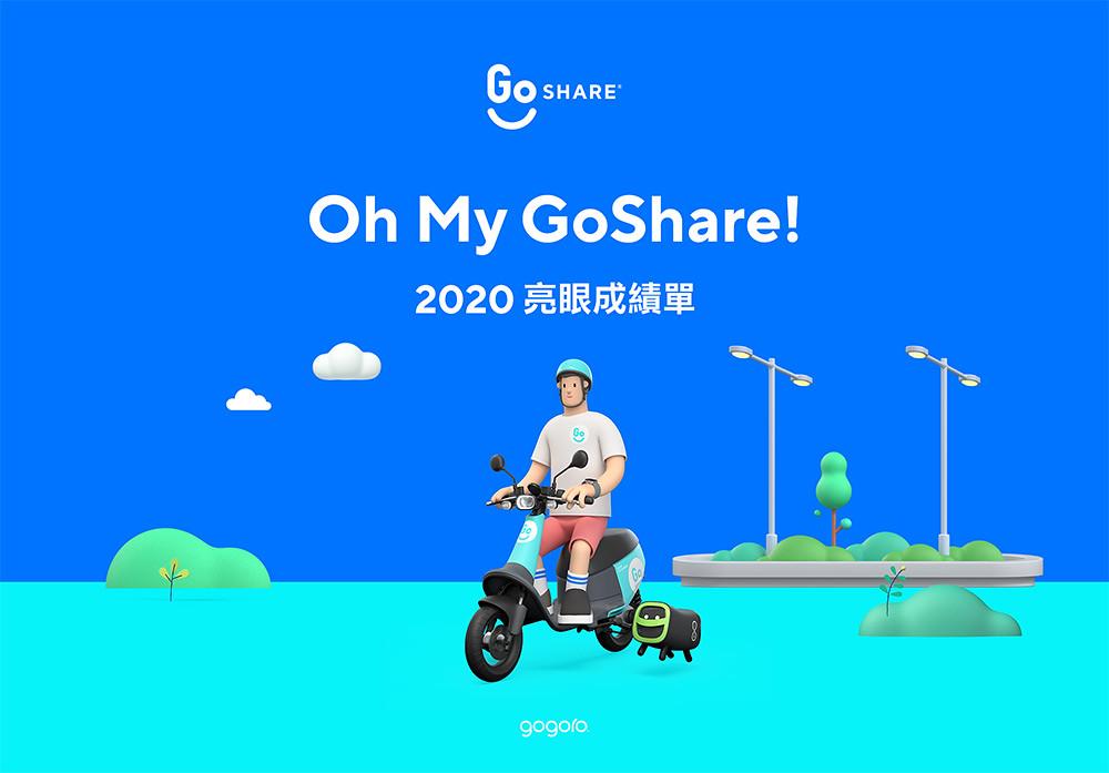 goshare 210104-1