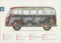 "Volkswagen Kleinbus 1959 • <a style=""font-size:0.8em;"" href=""http://www.flickr.com/photos/33170035@N02/50804348356/"" target=""_blank"">View on Flickr</a>"