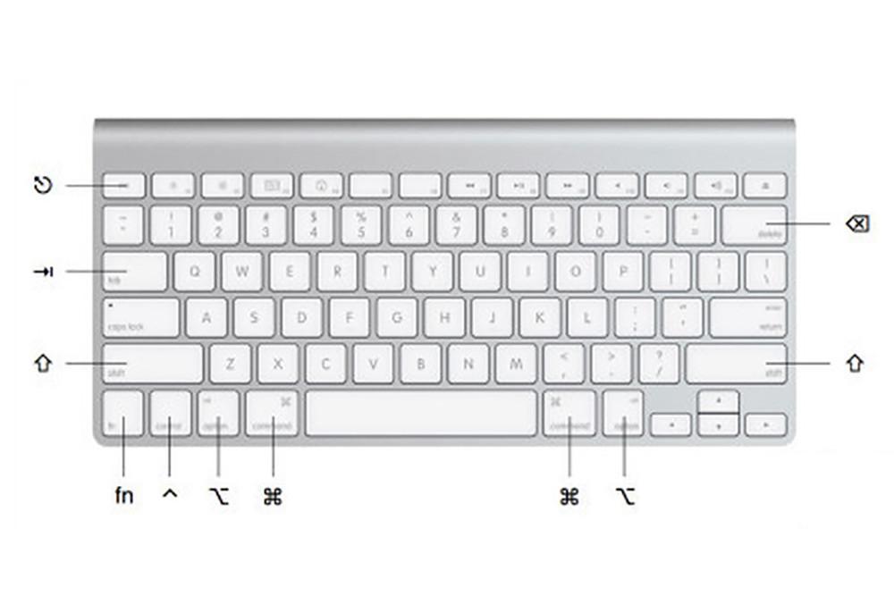 mac keybord