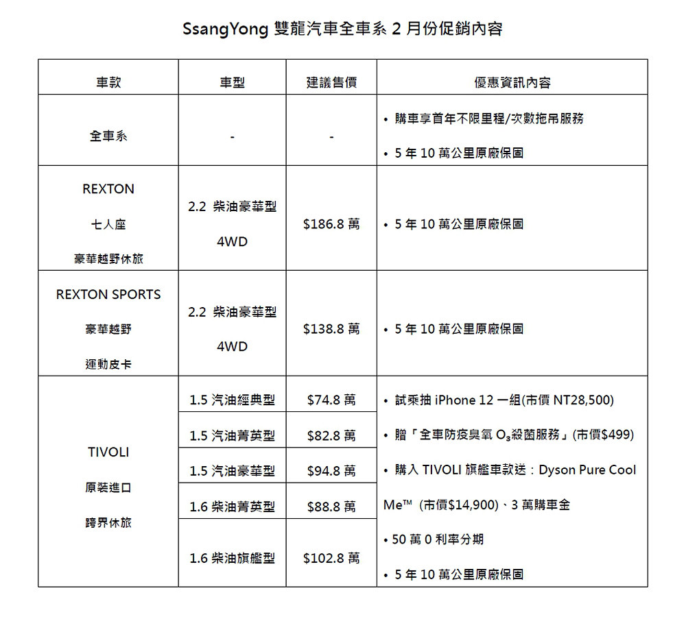SsangYong 210201-3