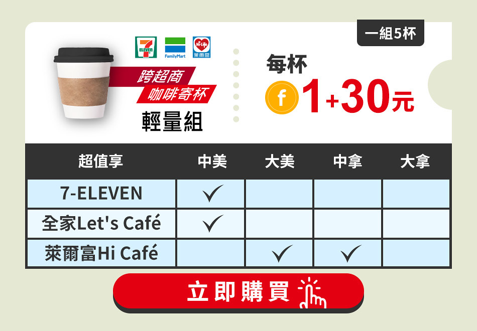 圖三:咖啡寄杯輕量組