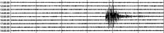 Lake Sevan area, Armenia magnitude 5.1 earthquake (10:36 AM, 5 February 2021)
