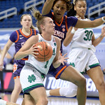 2021 ACC Women's Basketball Tournament