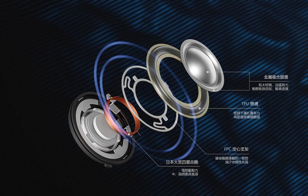 1MORE ComfoBuds Pro搭載大直徑超動態聲學單元及FPC,讓耳機擁有更寬闊的聲場和透澈的聲效傳遞,為消費者帶來全新的優質音樂饗宴體驗。