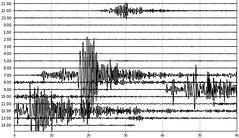 Three big earthquakes (Indonesia & Philippines & New Guinea) (10 April 2021) 3