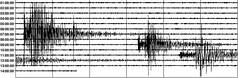 Three big earthquakes (Indonesia & Philippines & New Guinea) (10 April 2021) 1