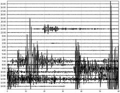Three big earthquakes (Indonesia & Philippines & New Guinea) (10 April 2021) 4