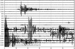 Three big earthquakes (Indonesia & Philippines & New Guinea) (10 April 2021) 6