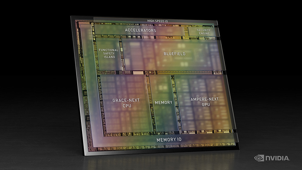 圖一_NVIDIA-DRIVE™-Atlan-系統單晶片是-NVIDIA-用於自駕車的次世代-AI-處理器,可提供超過-1,000-TOPS-的運算量,鎖定各大車廠將於-2025-年推出的車款。