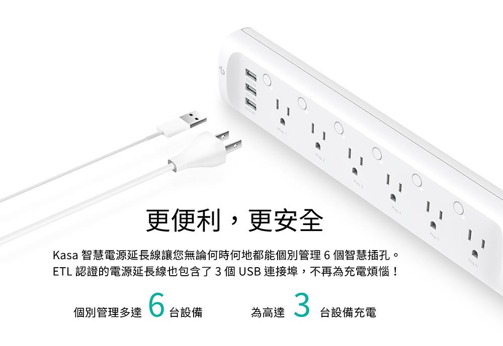 圖一:TP-Link全新推出HS300智慧延長線,具有市面最多的獨立開關6插座-+-3USB供電埠