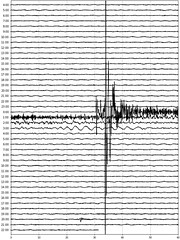 Offshore Tongan Islands magnitude 6.5 earthquake (1:23 PM, 24 April 2021)