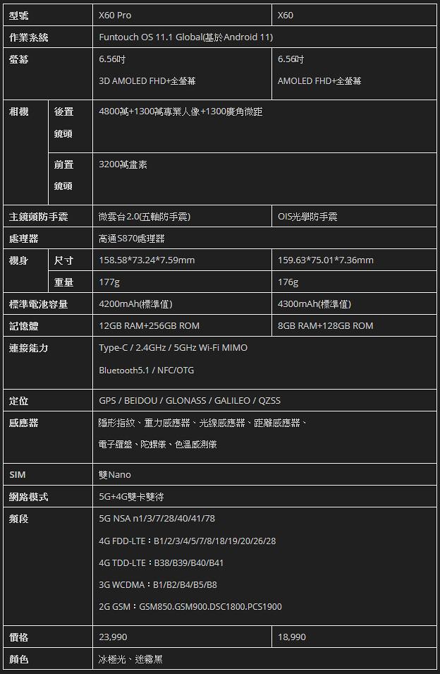 (chujy) vivo X60 Pro 蔡司加持,雲台夜景 - 3