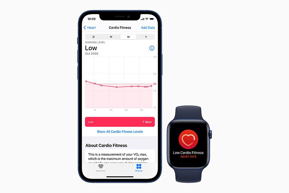 火象媽媽3_Apple-watchseries6_血氧