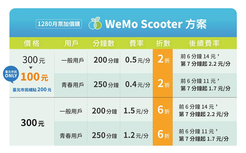 wemo 210513-3
