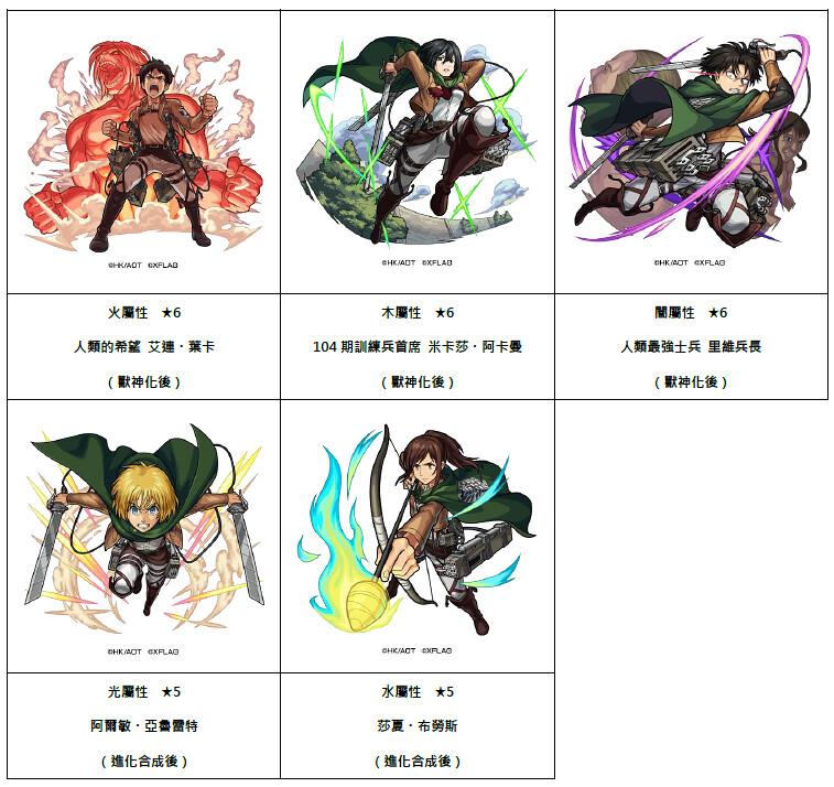 (圖片2)《怪物彈珠》x《進擊的巨人》合作角色將於遊戲中登場