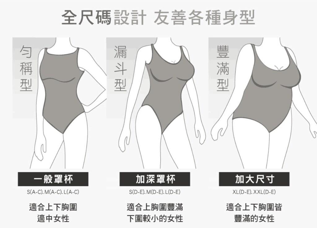 【圖二】MOLLIFIX首創八段尺碼運動內衣,將S、M、L尺碼依罩杯和胸圍再細分為深淺杯型兩種選擇。