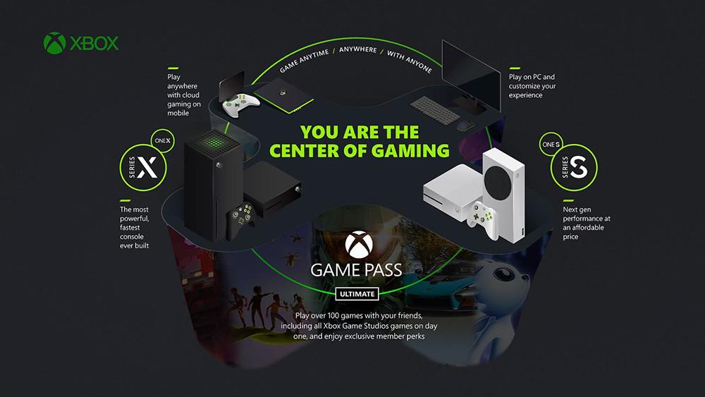 Xbox 210618-2