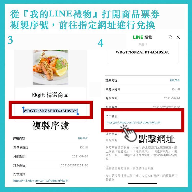 LINE禮物、KKgift消費者體驗流程示意2 (圖 KKday提供)