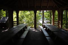 Boat Gunnel Camp