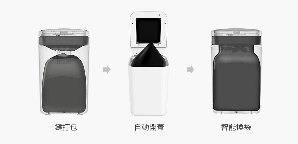 圖說三:利用氣壓差原理,拓牛智能垃圾桶可自動將垃圾袋鋪平,緊密貼合於桶壁上。