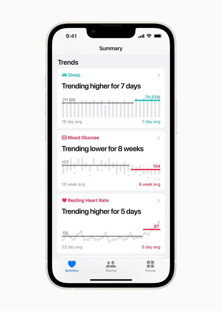 Apple_iOS15-avail_health_09202021