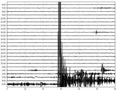 Offshore Samoa magnitude 5.7 earthquake (5:24 PM, 2 October 2021)